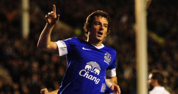 Everton-v-Newcastle-Leighton-Baines-celebrati_2829907
